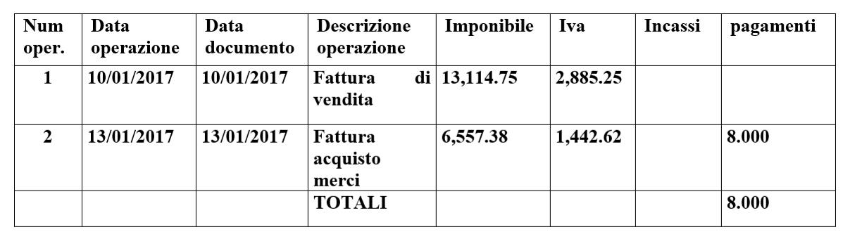 tabella 17.01.17